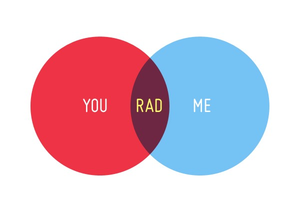 You Me Rad Venn Diagram Valentines Day Card Milk And Cookies