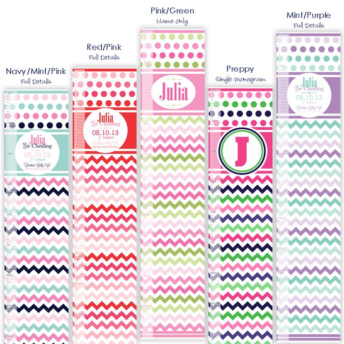 Growth Chart Baby Girls Denmarpulsar