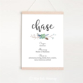 Boys Name Meaning Print. Personalised printable children's art.
