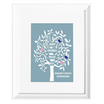Family Tree Personalised Print - Family or Grandparent Versions
