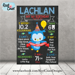 OWL Themed 1st Birthday Milestone Keepsake Print DIGITAL PDF