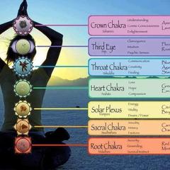 Chakra Healing Bath Bomb Pack