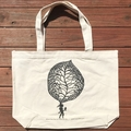 'Where Ever You Go There You Are' Tote