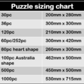 Personalised Jigsaw Puzzle 252 piece 100% Australian Made + free text added