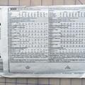 McCall's sewing pattern 8009, girls dress sizes 7 8 10