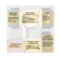 "Green Pea Toyz ""Electronics"" Handmade Sensory Board - 250x250 (White Plum)"