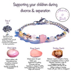 Helping Children to cope in divorce & separation