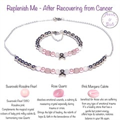 Replenish me - post cancer recovery