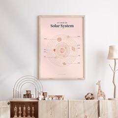 A3 Solar System Print (Light) - Educational Poster