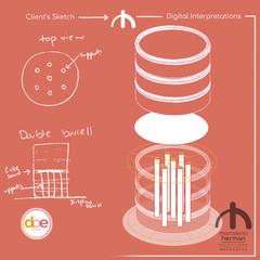 Infographics / Instructional Design. | 2D  3D Plan View